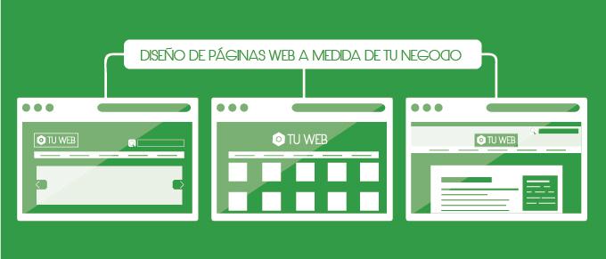 Diseño de Páginas Web en Guadalajara, Alcalá de Henares, Azuqueca de Henares, Madrid | Ayuve