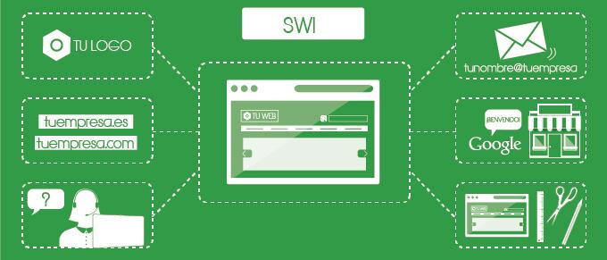 Servicio Web Integral en Guadalajara, Alcalá de Henares, Azuqueca de Henares, Madrid | Ayuve