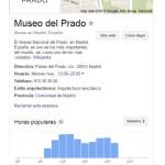 ¿Qué son las horas populares de los sitios de Google?