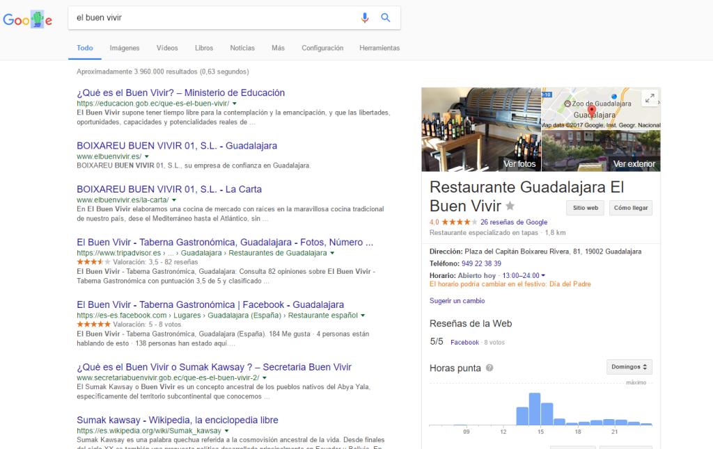 horas-punta-google_ayuve-tutoriales